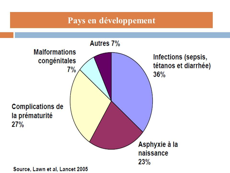 Facteurs favorisants les infections néonatales bactériennes Immunité néonatale immature Immunité à médiation cellulaire Au sang du cordon, les tests de la fonction T sont normaux.