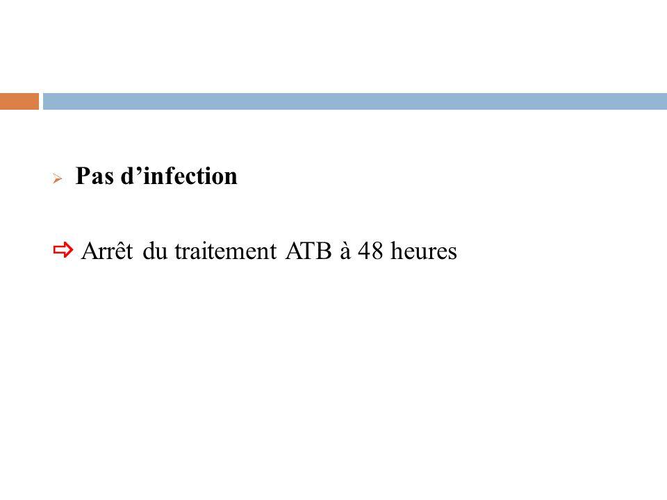 Pas dinfection Arrêt du traitement ATB à 48 heures