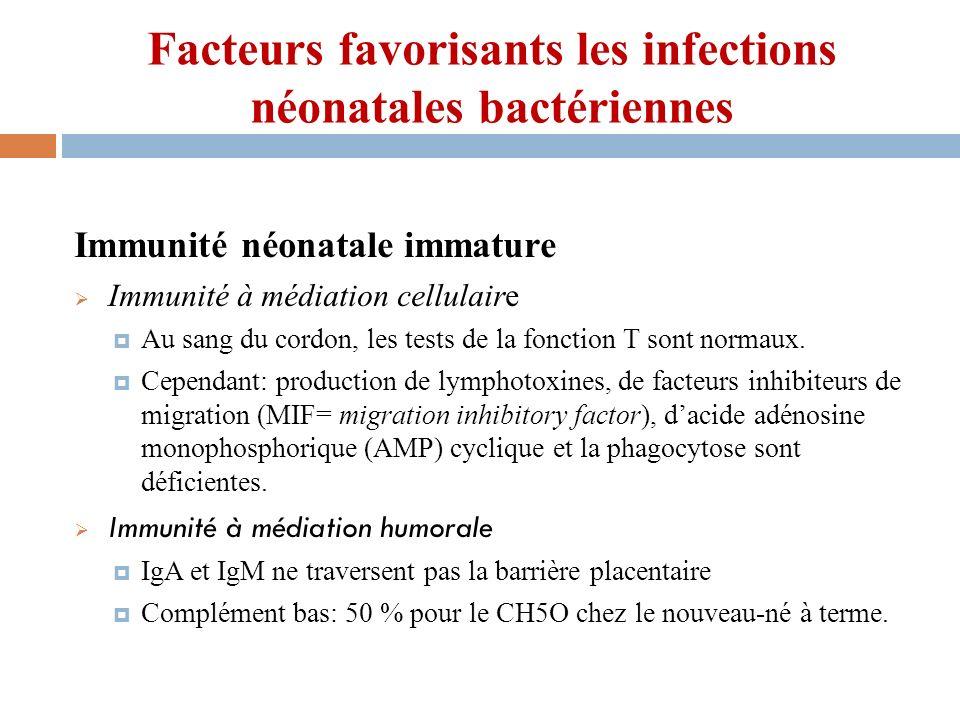 Prématurité rupture prolongée de la poche des eaux et/ou antécédents dinfection maternofœtale à ce germe.