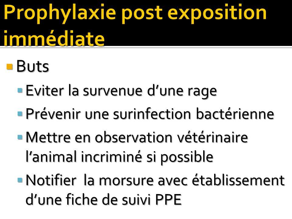 Buts Buts Eviter la survenue dune rage Eviter la survenue dune rage Prévenir une surinfection bactérienne Prévenir une surinfection bactérienne Mettre