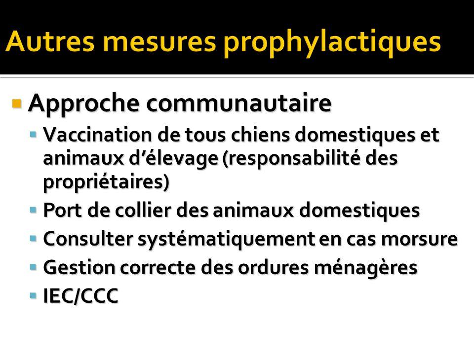 Approche communautaire Approche communautaire Vaccination de tous chiens domestiques et animaux délevage (responsabilité des propriétaires) Vaccinatio