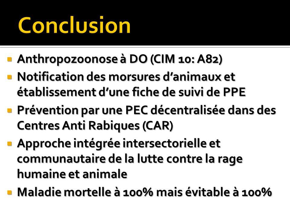 Anthropozoonose à DO (CIM 10: A82) Anthropozoonose à DO (CIM 10: A82) Notification des morsures danimaux et établissement dune fiche de suivi de PPE N