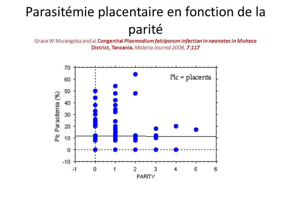 Parasitémie placentaire en fonction de la parité Grace W Mwangoka and al.Congenital Plasmodium falciparum infection in neonates in Muheza District, Ta