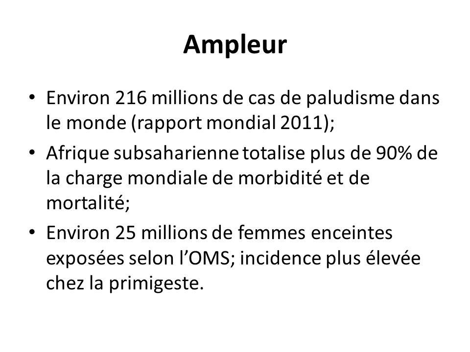 Ampleur Au Sénégal: – Diagne NA chiffrait lindice plasmodique à 56,2% chez les gestantes à Dielmo (Thèse de doctorat de 3 ème cycle de biologie animale 1998, N°31); – Diallo S et al.(Dakar Med.1995;36:163-169):4,5%