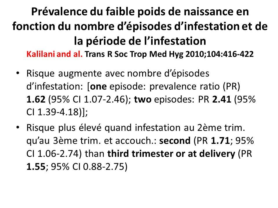 Prévalence du faible poids de naissance en fonction du nombre dépisodes dinfestation et de la période de linfestation Kalilani and al. Trans R Soc Tro