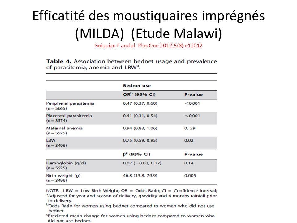 Efficatité des moustiquaires imprégnés (MILDA) (Etude Malawi) Goiquian F and al. Plos One 2012;5(8):e12012