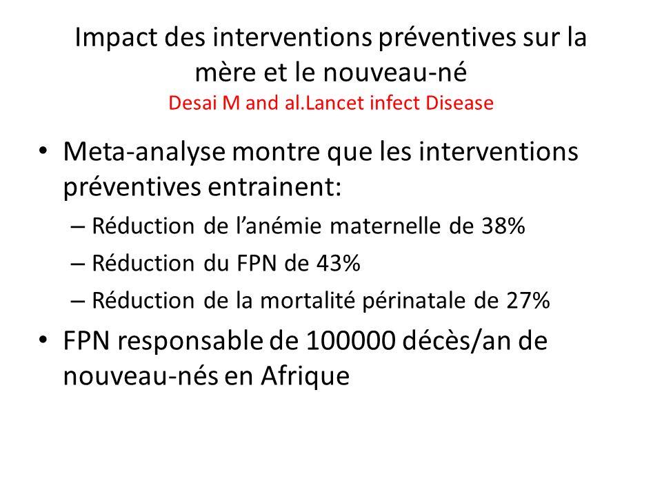 Impact des interventions préventives sur la mère et le nouveau-né Desai M and al.Lancet infect Disease Meta-analyse montre que les interventions préve