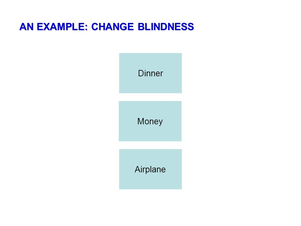AN EXAMPLE: CHANGE BLINDNESS Dinner Money Airplane