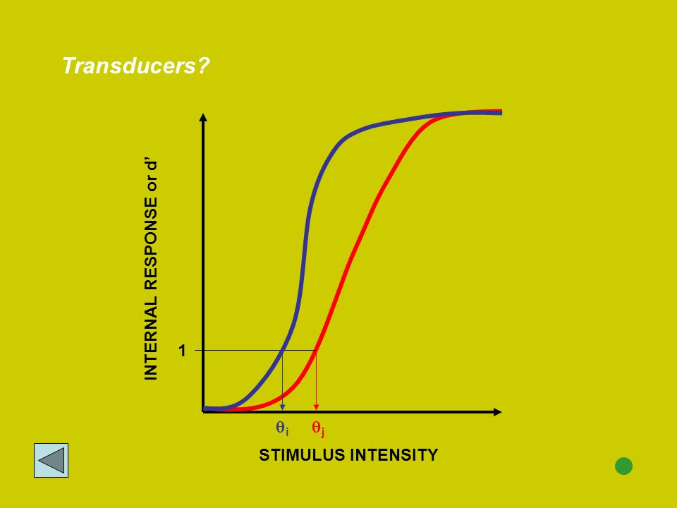 STIMULUS INTENSITY INTERNAL RESPONSE or d 1 i j Transducers?