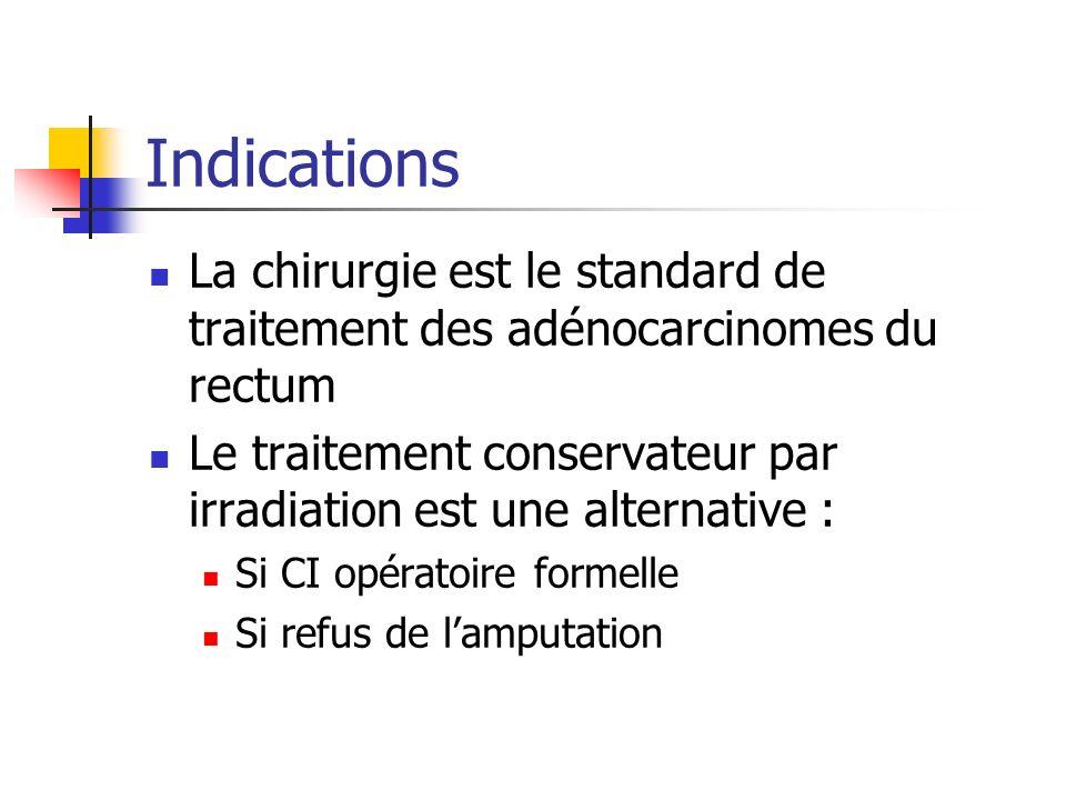 Indications Traitement curatif pour tumeurs selectionnées: Tumeur Mobile <4 cm diametre bien differenciées No clinique / US perirectal