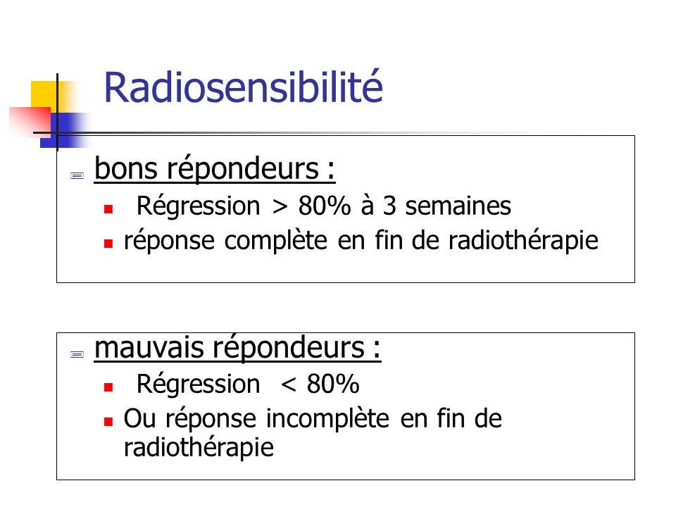 Radiosensibilité bons répondeurs : Régression > 80% à 3 semaines réponse complète en fin de radiothérapie mauvais répondeurs : Régression < 80% Ou rép