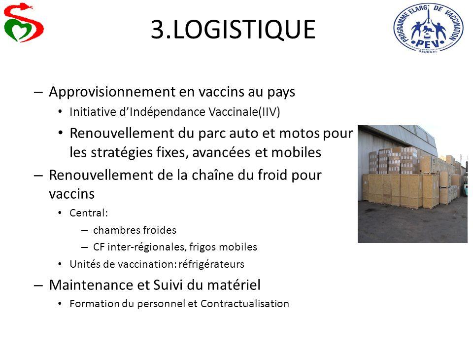 3.LOGISTIQUE – Approvisionnement en vaccins au pays Initiative dIndépendance Vaccinale(IIV) Renouvellement du parc auto et motos pour les stratégies f