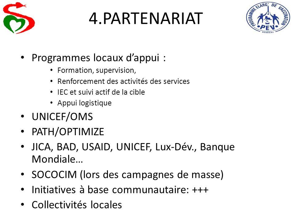 4.PARTENARIAT Programmes locaux dappui : Formation, supervision, Renforcement des activités des services IEC et suivi actif de la cible Appui logistiq