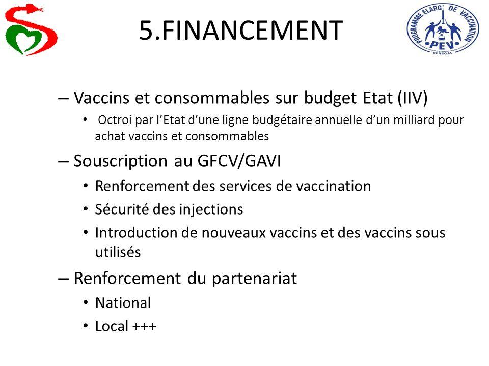 5.FINANCEMENT – Vaccins et consommables sur budget Etat (IIV) Octroi par lEtat dune ligne budgétaire annuelle dun milliard pour achat vaccins et conso