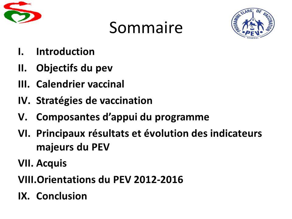Sommaire I.Introduction II.Objectifs du pev III.Calendrier vaccinal IV.Stratégies de vaccination V.Composantes dappui du programme VI.Principaux résul
