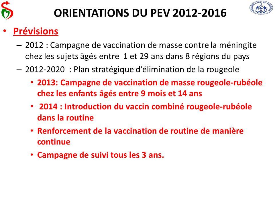 ORIENTATIONS DU PEV 2012-2016 Prévisions – 2012 : Campagne de vaccination de masse contre la méningite chez les sujets âgés entre 1 et 29 ans dans 8 r
