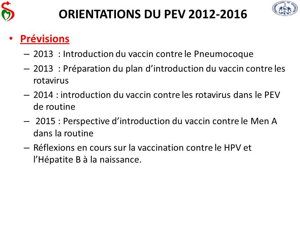 ORIENTATIONS DU PEV 2012-2016 Prévisions – 2013 : Introduction du vaccin contre le Pneumocoque – 2013 : Préparation du plan dintroduction du vaccin co