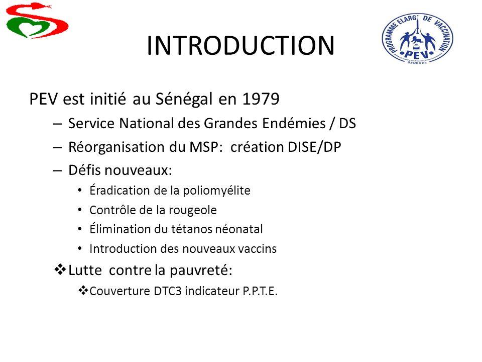INTRODUCTION PEV est initié au Sénégal en 1979 – Service National des Grandes Endémies / DS – Réorganisation du MSP: création DISE/DP – Défis nouveaux