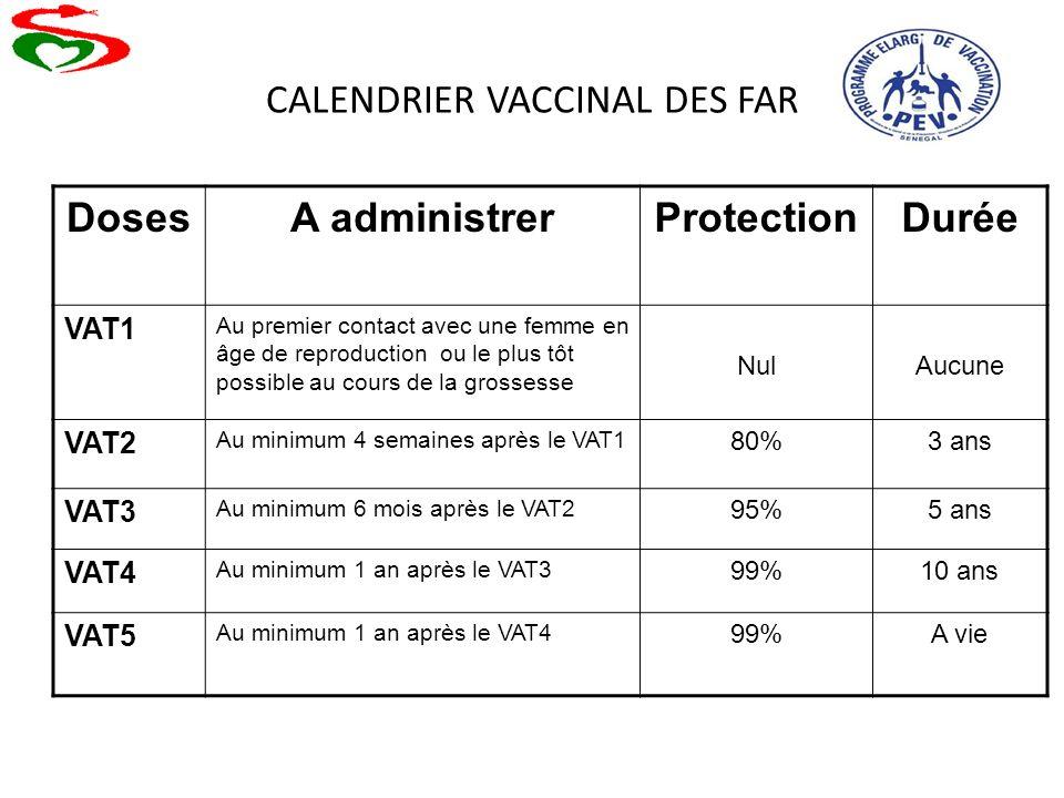 CALENDRIER VACCINAL DES FAR DosesA administrerProtectionDurée VAT1 Au premier contact avec une femme en âge de reproduction ou le plus tôt possible au