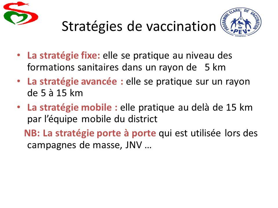 Stratégies de vaccination La stratégie fixe: elle se pratique au niveau des formations sanitaires dans un rayon de 5 km La stratégie avancée : elle se