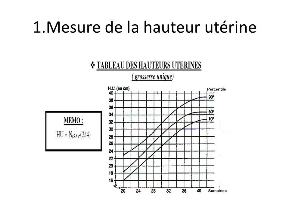 1.Mesure de la hauteur utérine