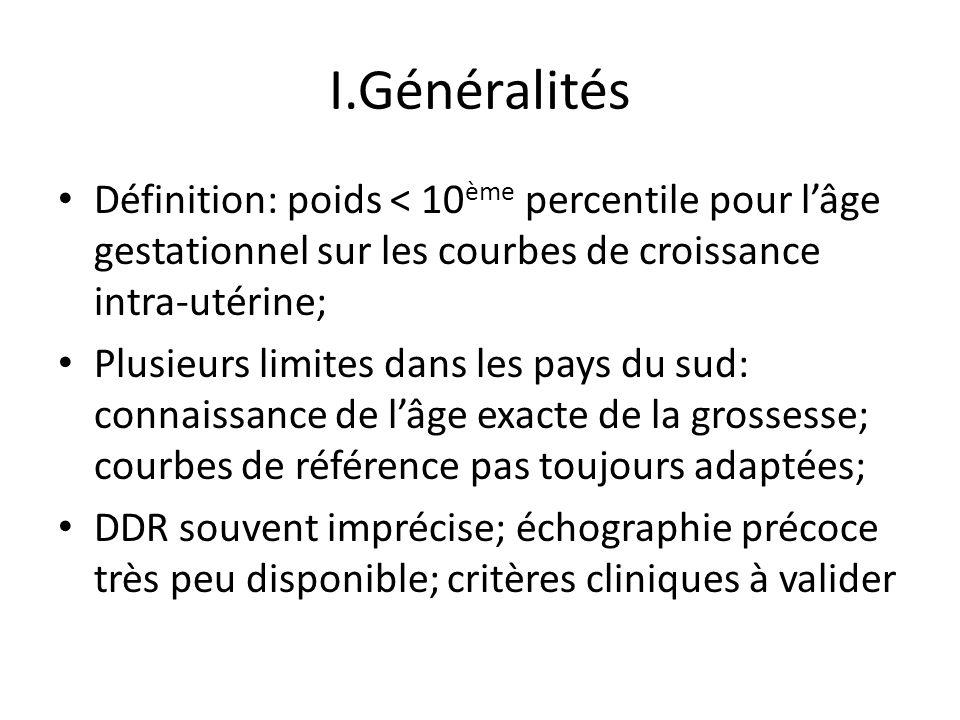 I.Généralités Définition: poids < 10 ème percentile pour lâge gestationnel sur les courbes de croissance intra-utérine; Plusieurs limites dans les pay