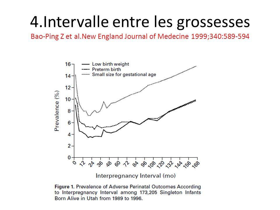 4.Intervalle entre les grossesses Bao-Ping Z et al.New England Journal of Medecine 1999;340:589-594