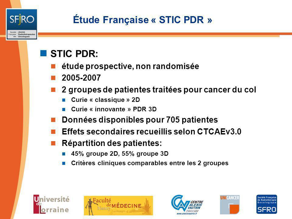 Étude Française « STIC PDR » STIC PDR: étude prospective, non randomisée 2005-2007 2 groupes de patientes traitées pour cancer du col Curie « classiqu