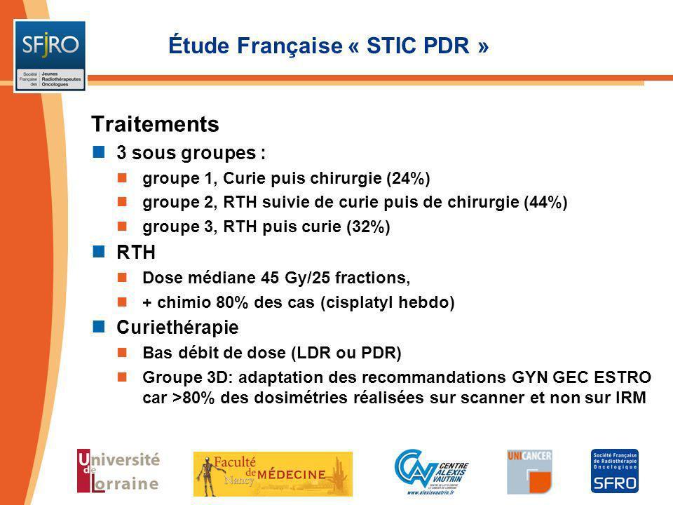 Étude Française « STIC PDR » Traitements 3 sous groupes : groupe 1, Curie puis chirurgie (24%) groupe 2, RTH suivie de curie puis de chirurgie (44%) g