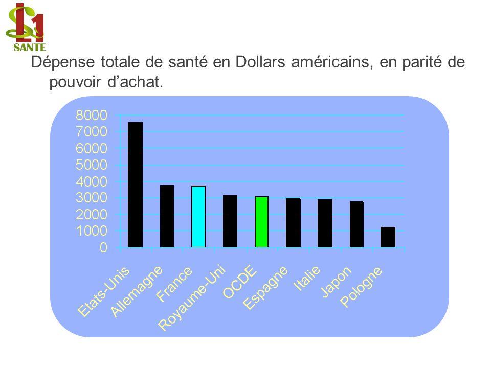 Dépense totale de santé en Dollars américains, en parité de pouvoir dachat.
