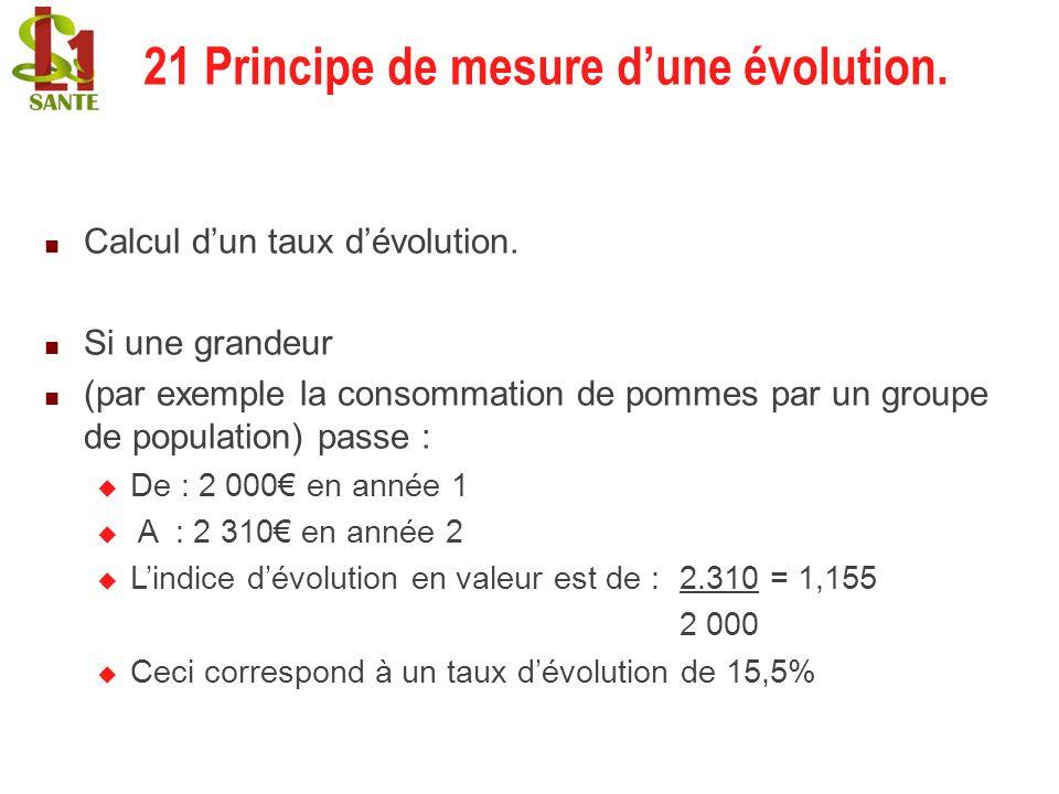 Calcul dun taux dévolution. Si une grandeur (par exemple la consommation de pommes par un groupe de population) passe : De : 2 000 en année 1 A : 2 31