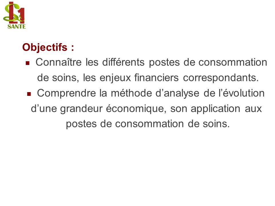 Objectifs : Connaître les différents postes de consommation de soins, les enjeux financiers correspondants. Comprendre la méthode danalyse de lévoluti