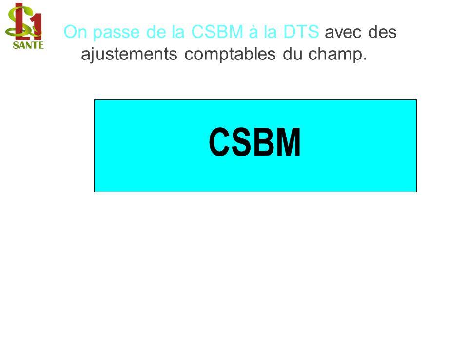 On passe de la CSBM à la DTS avec des ajustements comptables du champ. DTS CSBM DTS