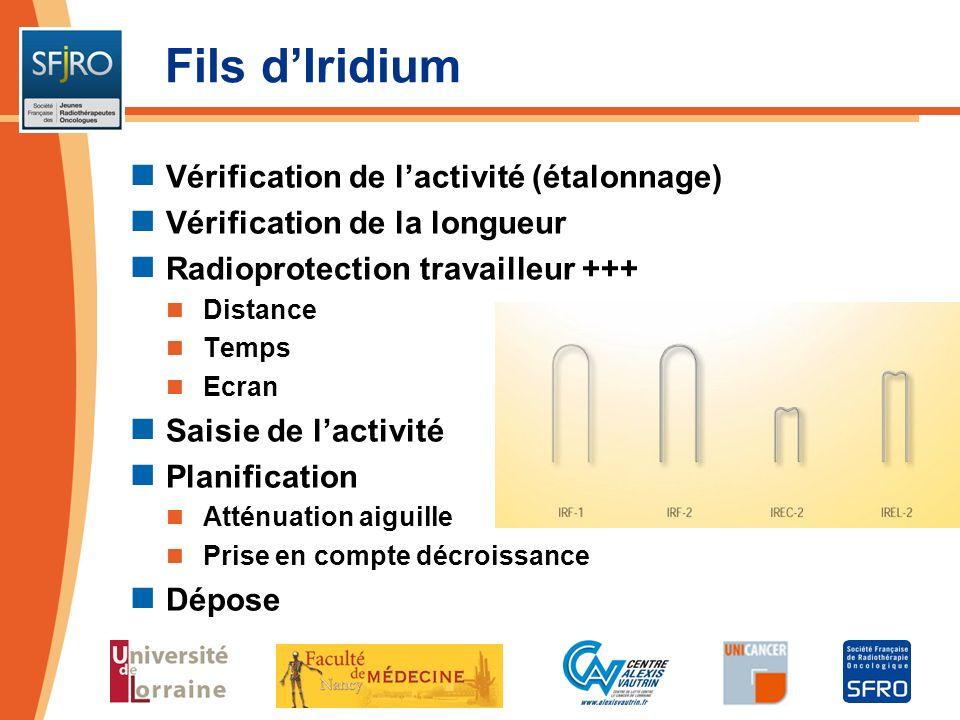 Fils dIridium Vérification de lactivité (étalonnage) Vérification de la longueur Radioprotection travailleur +++ Distance Temps Ecran Saisie de lactiv