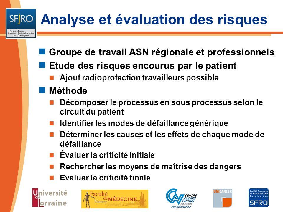 Analyse et évaluation des risques Groupe de travail ASN régionale et professionnels Etude des risques encourus par le patient Ajout radioprotection tr