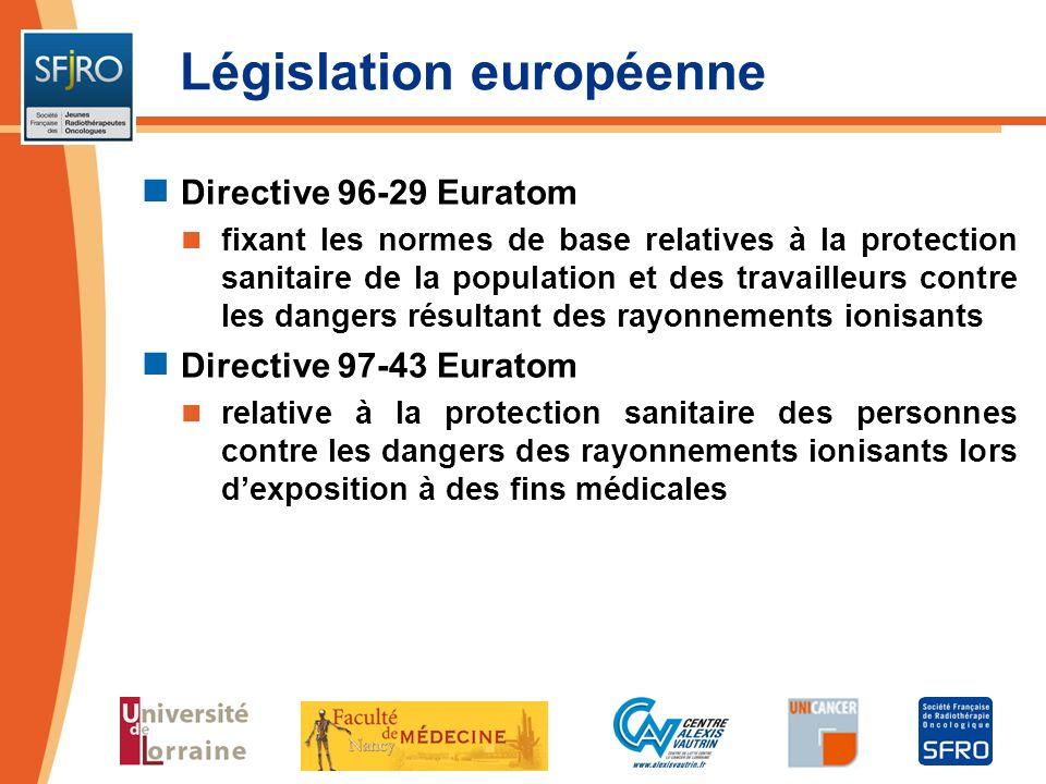Législation européenne Directive 96-29 Euratom fixant les normes de base relatives à la protection sanitaire de la population et des travailleurs cont