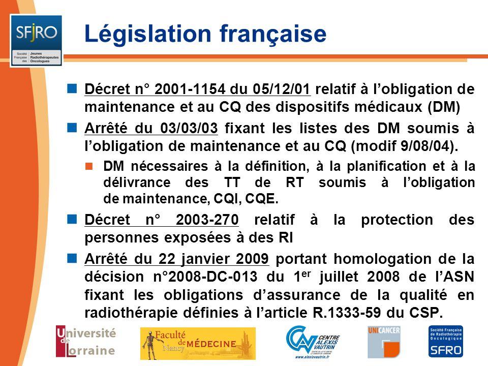 Législation française Décret n° 2001-1154 du 05/12/01 relatif à lobligation de maintenance et au CQ des dispositifs médicaux (DM) Arrêté du 03/03/03 f