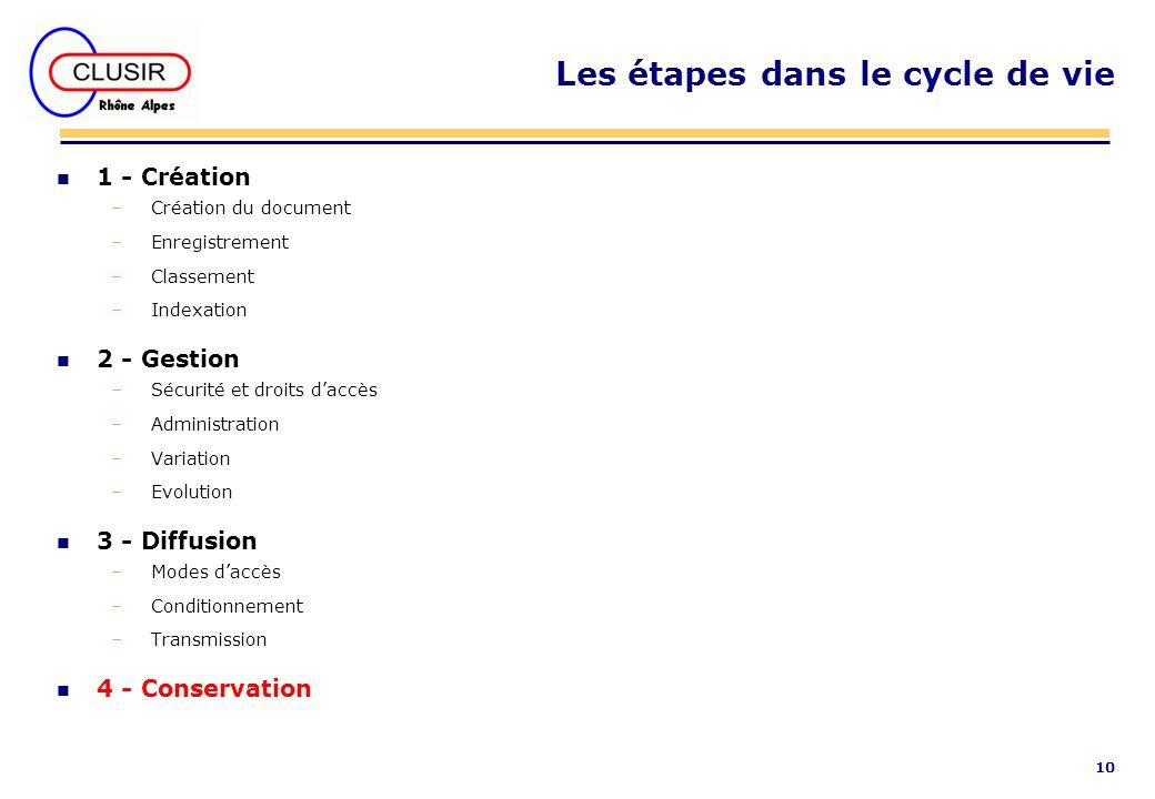 10 Les étapes dans le cycle de vie n 1 - Création –Création du document –Enregistrement –Classement –Indexation n 2 - Gestion –Sécurité et droits dacc