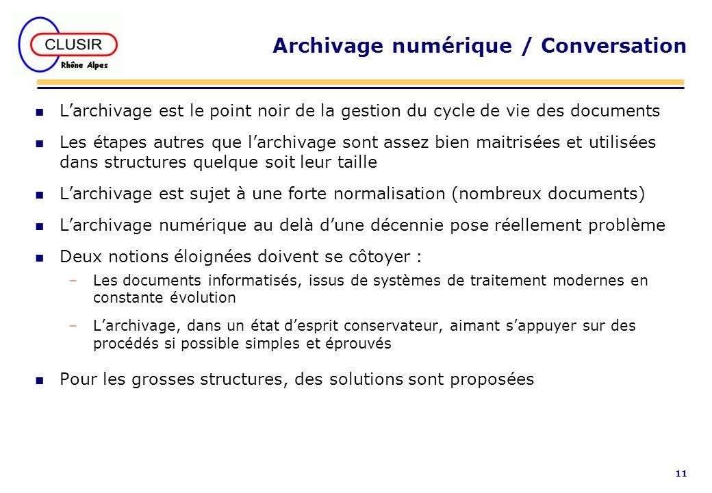 11 Archivage numérique / Conversation n Larchivage est le point noir de la gestion du cycle de vie des documents n Les étapes autres que larchivage so