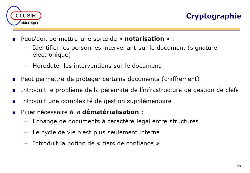 12 Cryptographie n Peut/doit permettre une sorte de « notarisation » : –Identifier les personnes intervenant sur le document (signature électronique)