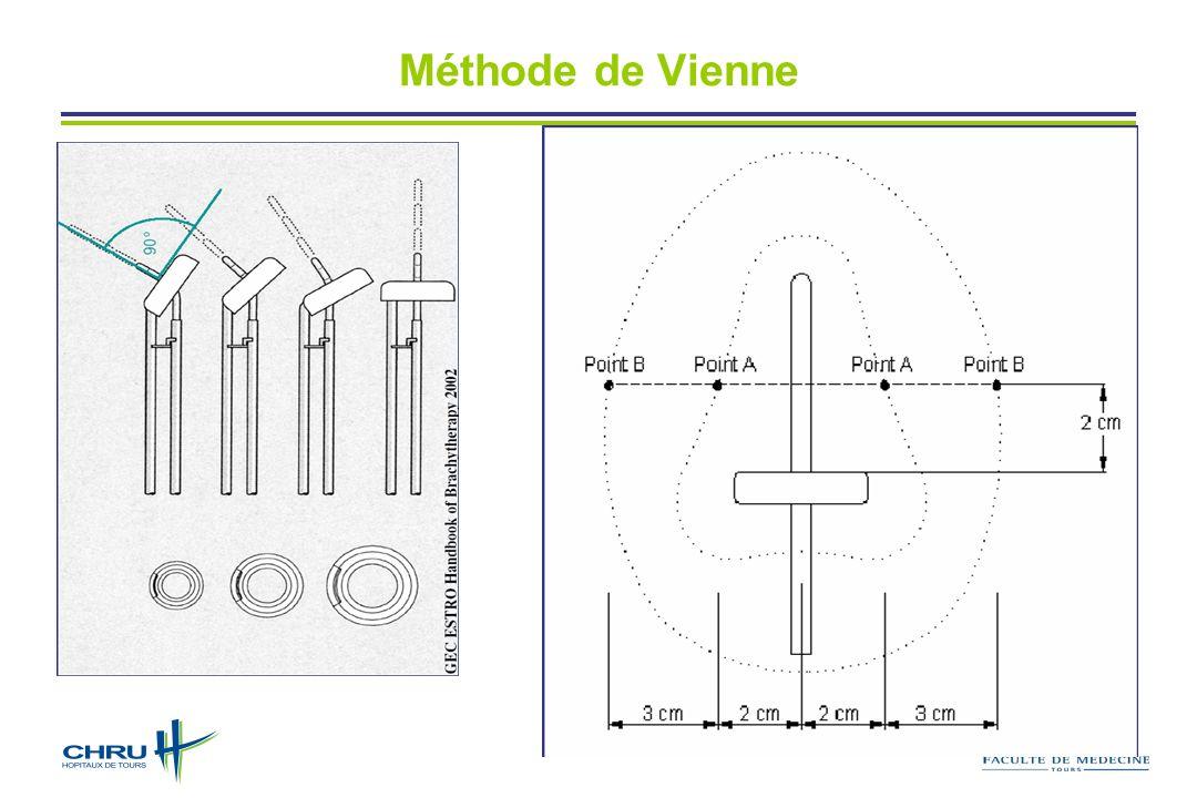 Méthode de Vienne