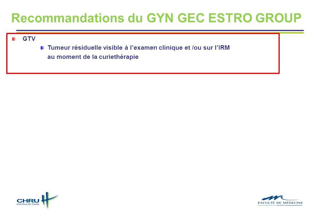 Recommandations du GYN GEC ESTRO GROUP GTV Tumeur résiduelle visible à lexamen clinique et /ou sur lIRM au moment de la curiethérapie