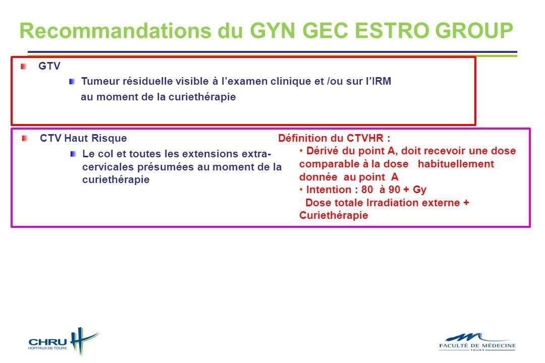 Recommandations du GYN GEC ESTRO GROUP CTV Haut Risque Le col et toutes les extensions extra- cervicales présumées au moment de la curiethérapie Défin