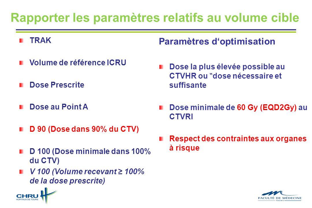 Rapporter les paramètres relatifs au volume cible TRAK Volume de référence ICRU Dose Prescrite Dose au Point A D 90 (Dose dans 90% du CTV) D 100 (Dose