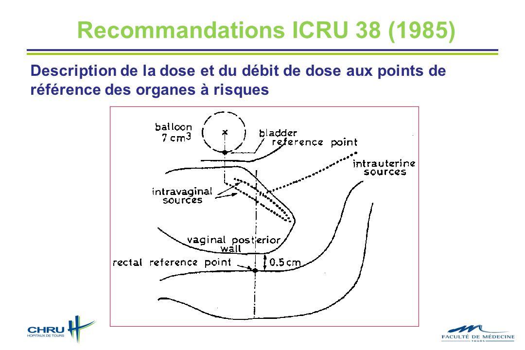 Recommandations ICRU 38 (1985) Description de la dose et du débit de dose aux points de référence des organes à risques