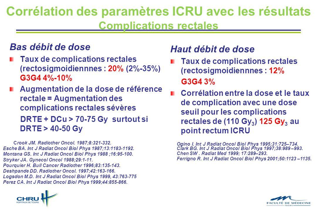 Corrélation des paramètres ICRU avec les résultats Complications rectales Crook JM. Radiother Oncol. 1987;8:321-332. Esche BA. Int J Radiat Oncol Biol