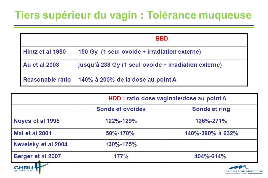 Tiers supérieur du vagin : Tolérance muqueuse BBD Hintz et al 1980150 Gy (1 seul ovoide + irradiation externe) Au et al 2003jusquà 238 Gy (1 seul ovoi