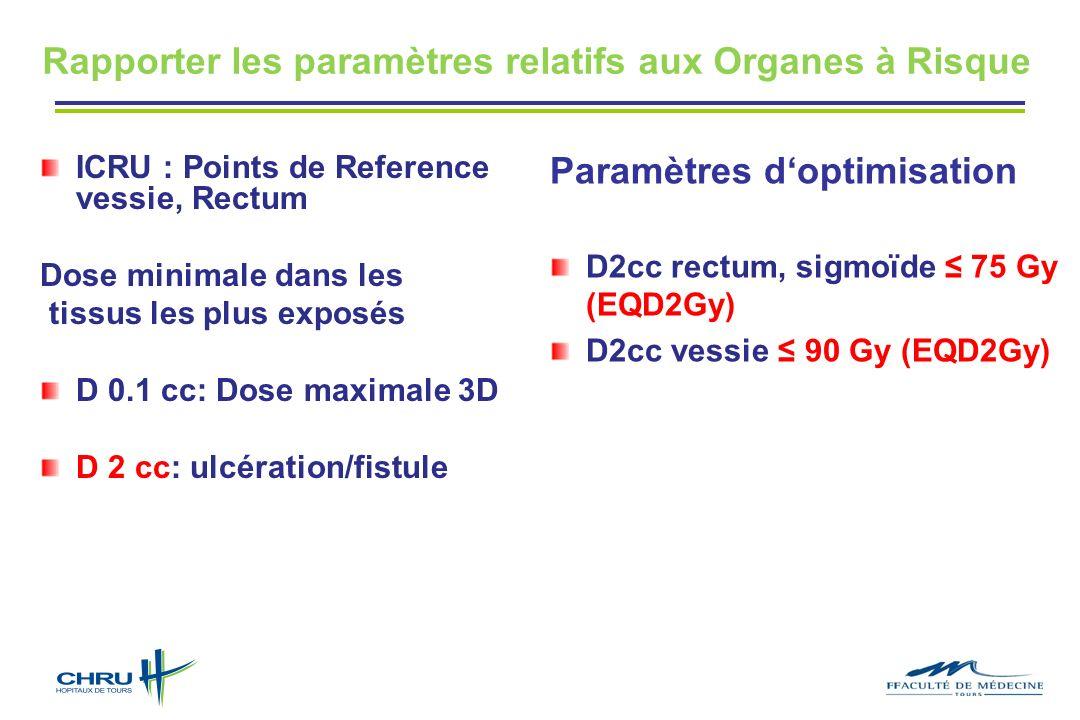 Rapporter les paramètres relatifs aux Organes à Risque Paramètres doptimisation D2cc rectum, sigmoïde 75 Gy (EQD2Gy) D2cc vessie 90 Gy (EQD2Gy) ICRU :