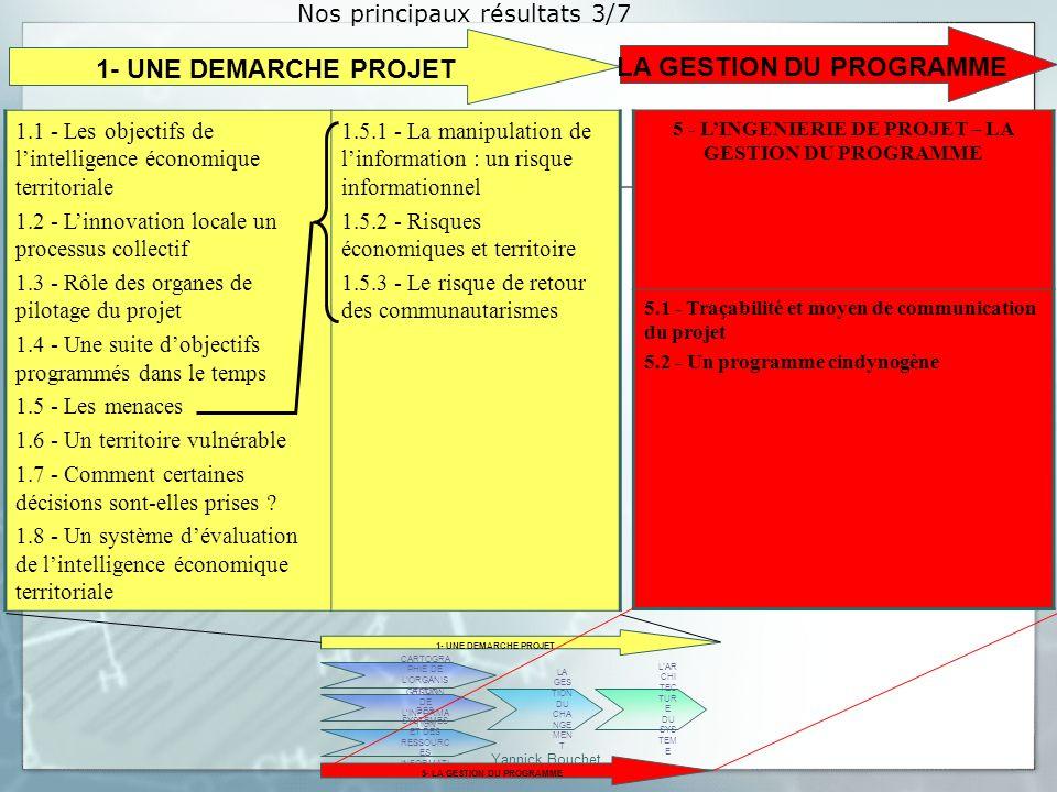 Yannick Bouchet Nos principaux résultats 3/7 1.1 - Les objectifs de lintelligence économique territoriale 1.2 - Linnovation locale un processus collectif 1.3 - Rôle des organes de pilotage du projet 1.4 - Une suite dobjectifs programmés dans le temps 1.5 - Les menaces 1.6 - Un territoire vulnérable 1.7 - Comment certaines décisions sont-elles prises .