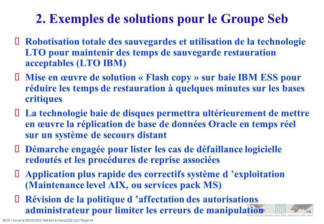 BCH / Adira le 05/03/2002 Ref adira mars2002.ppt / Page 14 2. Exemples de solutions pour le Groupe Seb Robotisation totale des sauvegardes et utilisat